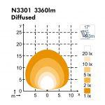 nordic lights antares n3301 led werklamp diffused